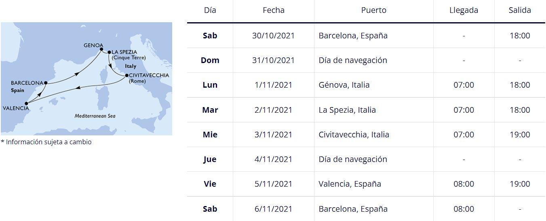 Itinerario MSC Grandiosa Salida desde Barcelona 30 Octubre Cruceros para Singles